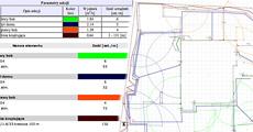 plan-systemu-nawadniajcego